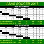 Soccer_ResultsTable